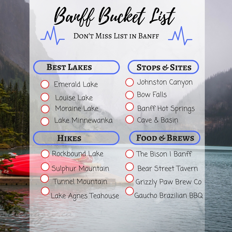 Banff Bucket List